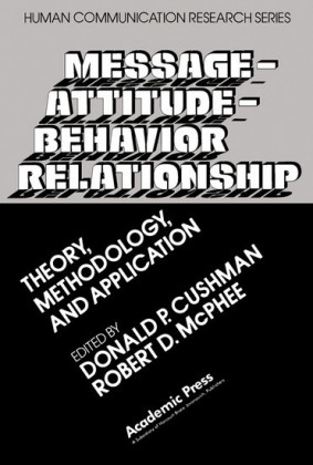 Message-Attitude-Behavior Relationship
