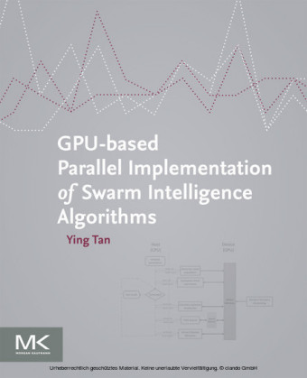 GPU-based Parallel Implementation of Swarm Intelligence Algorithms