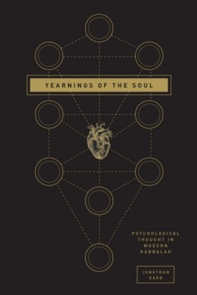 Yearnings of the Soul