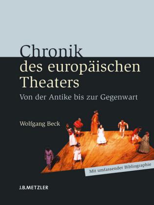Chronik des europäischen Theaters