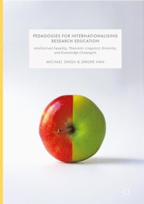 Pedagogies for Internationalising Research Education