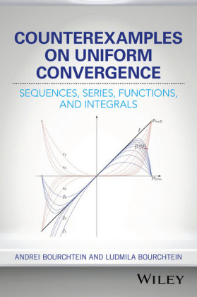 Counterexamples on Uniform Convergence