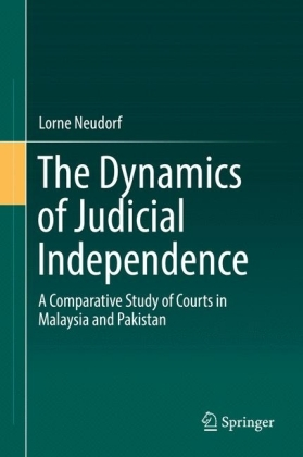 The Dynamics of Judicial Independence