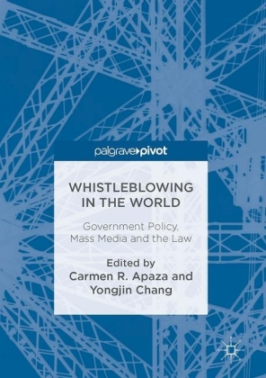 Whistleblowing in the World