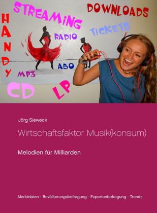 Wirtschaftsfaktor Musik(konsum)