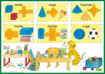 3. Schuljahr, Geometrie, DIN-A1-Poster