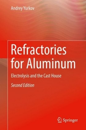 Refractories for Aluminum