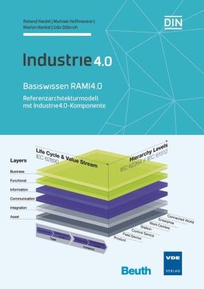 Basiswissen RAMI 4.0