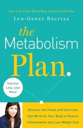 Metabolism Plan