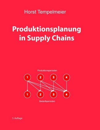 Produktionsplanung in Supply Chains