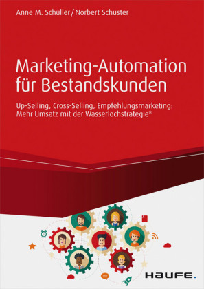 Marketing-Automation für Bestandskunden: Up-Selling, Cross-Selling, Empfehlungsmarketing