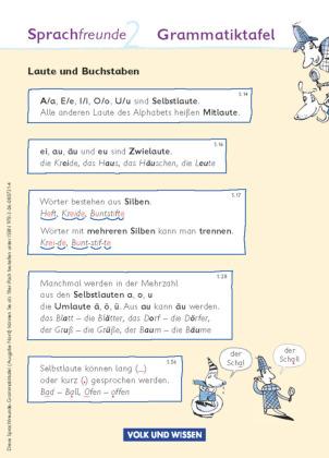 Sprachfreunde - Sprechen - Schreiben - Spielen - Ausgabe Nord 2010 (Berlin, Brandenburg, Mecklenburg-Vorpommern) - 2. Sc