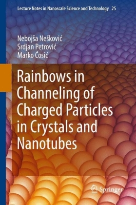 Rainbows in Channeling of Charged Particles in Crystals and Nanotubes