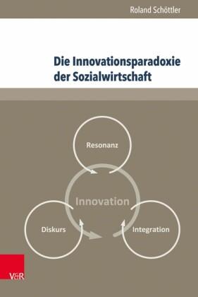 Die Innovationsparadoxie der Sozialwirtschaft