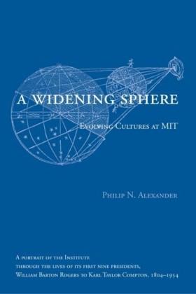 Widening Sphere