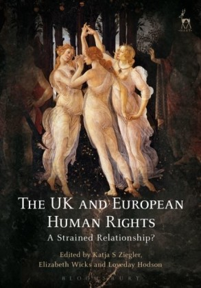 UK and European Human Rights