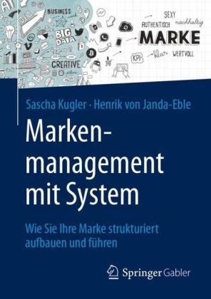 Markenmanagement mit System