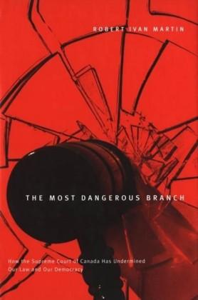 Most Dangerous Branch