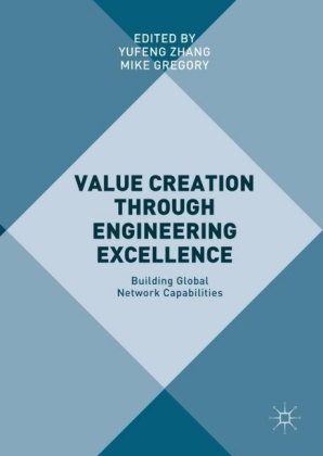 Value Creation through Engineering Excellence