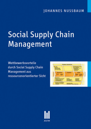 Social Supply Chain Management