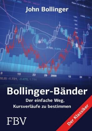 Bollinger Bänder