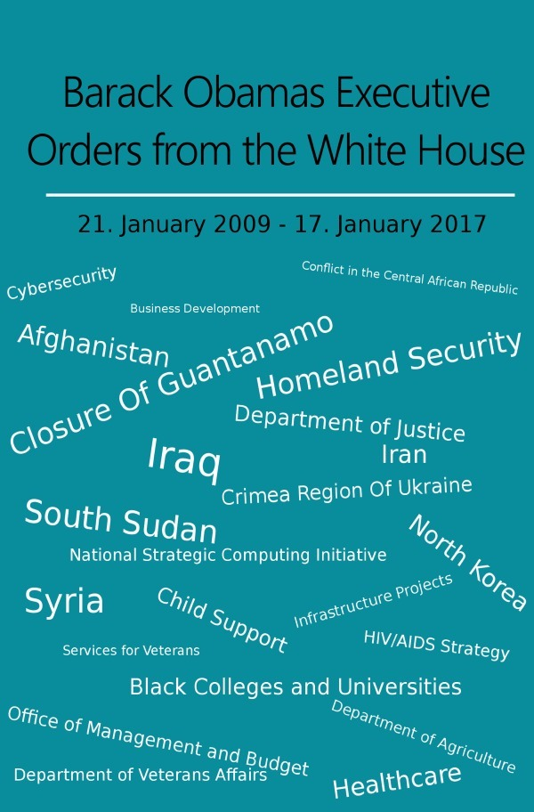 Barack Obamas Executive Orders from the White House