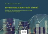 Investmentsteuerrecht visuell