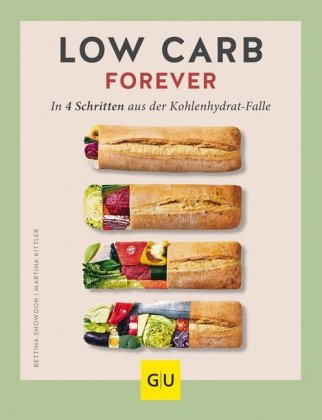 Low Carb forever