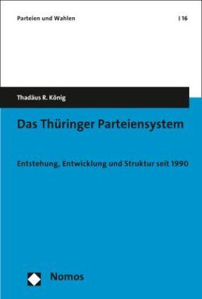 Das Thüringer Parteiensystem