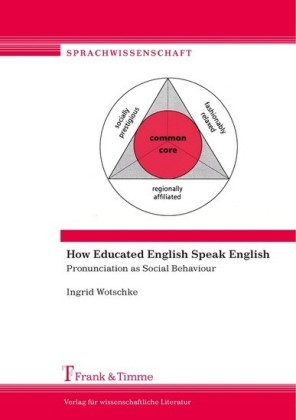 How Educated English Speak English