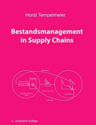 Bestandsmanagement in Supply Chains