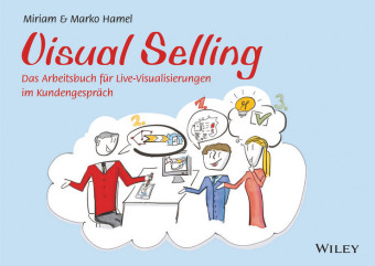 Visual Selling