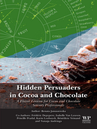 Hidden Persuaders in Cocoa and Chocolate