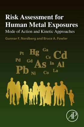 Risk Assessment for Human Metal Exposures