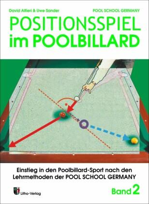 Trainingsmethoden der Pool School Germany / Positionsspiel im Poolbillard