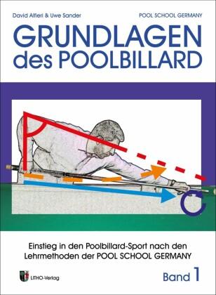 Trainingsmethoden der Pool School Germany / Grundlagen des Pool Billard