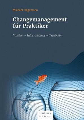Changemanagement für Praktiker