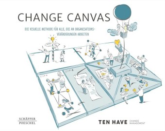 Change Canvas