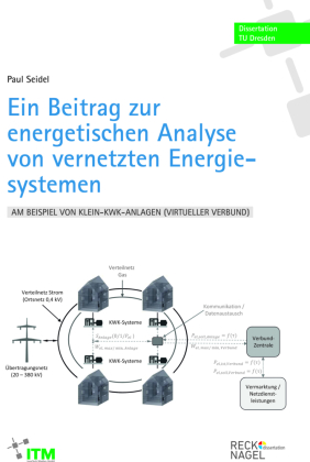 Ein Beitrag zur energetischen Analyse von vernetzten Energiesystemen am Beispiel von Klein-KWK-Anlagen (virtueller Verbu