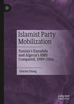 Islamist Party Mobilization