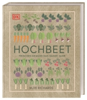 Hochbeet Cover