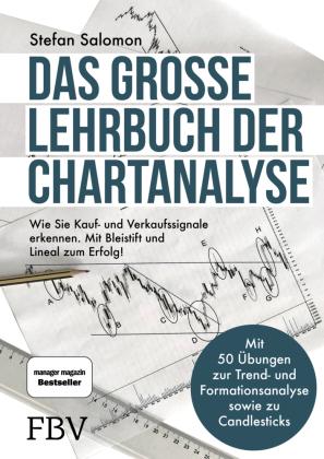 Das große Lehrbuch der Chartanalyse