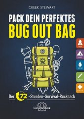 Pack dein perfektes Bug out Bag