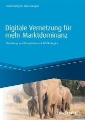 Digitale Vernetzung für mehr Marktdominanz