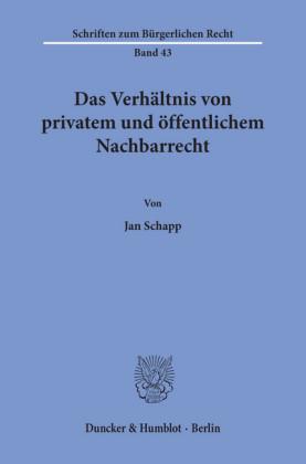 Das Verhältnis von privatem und öffentlichem Nachbarrecht.