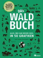 Das Waldbuch Cover
