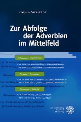 Möhrstädt, Nora: Zur Abfolge der Adverbien im Mittelfeld